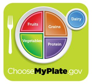 MyPlate green300x273 Eating Healthy on a Budget