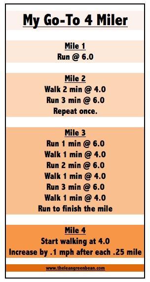 4 Mile Treadmill Workout