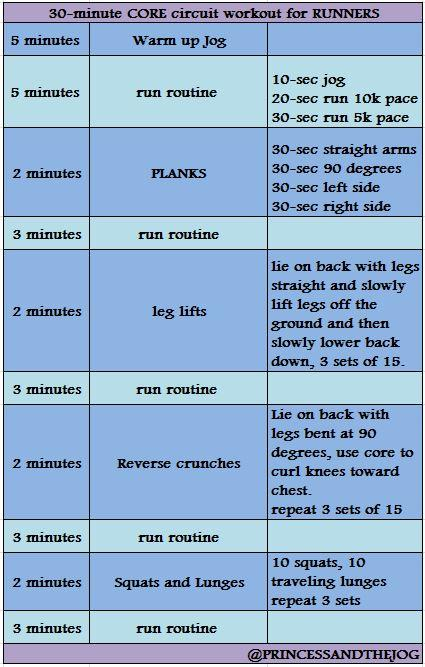 31 50 Circuit Workouts